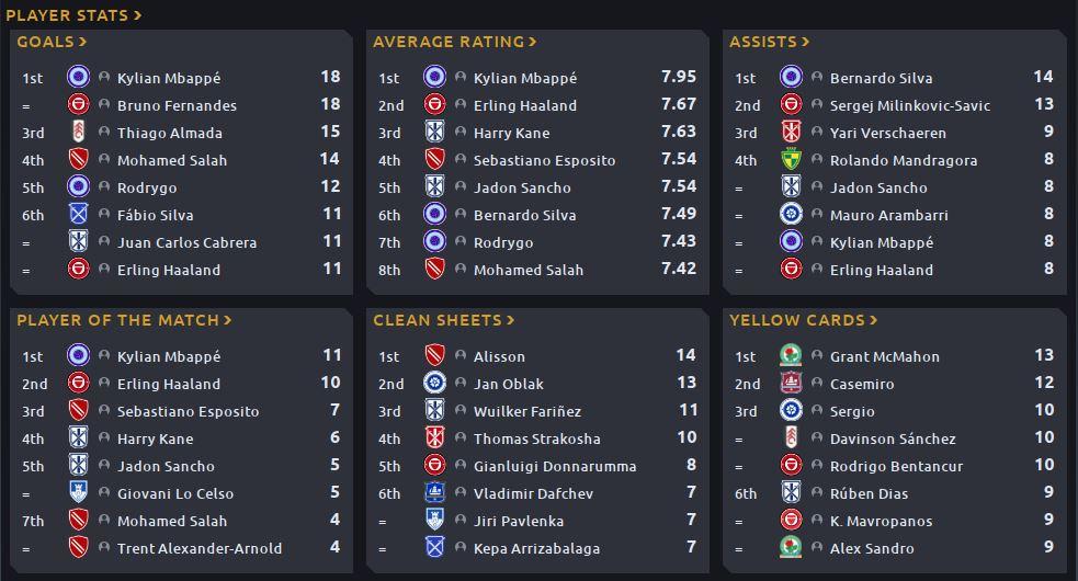 01 - Premier League Stats.JPG