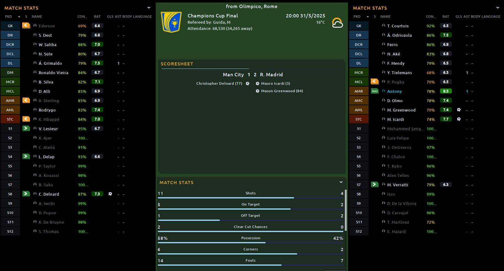 04 - Champions League Final.JPG