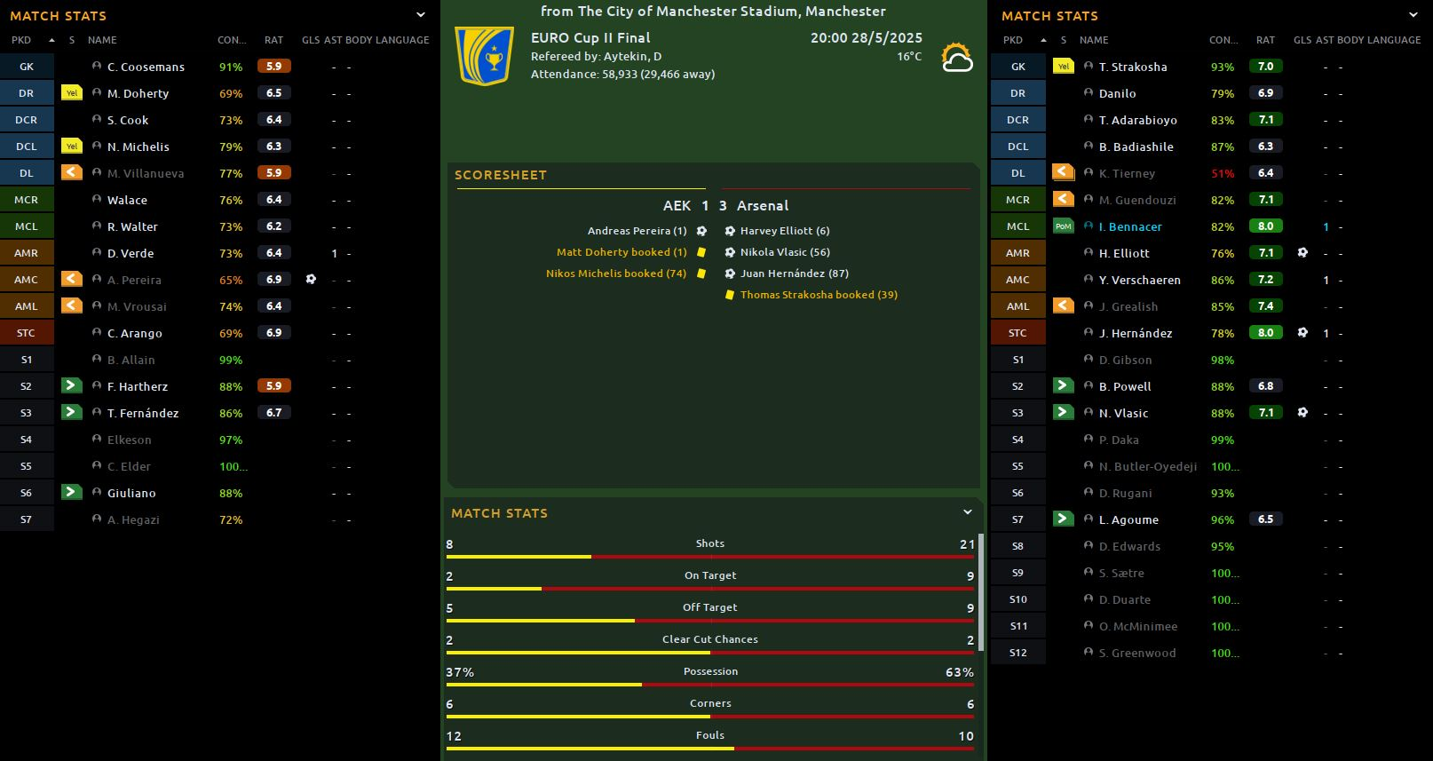 06 - Euro Cup II Final.JPG