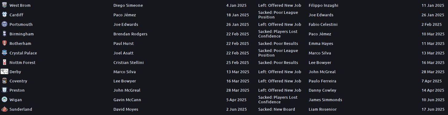 07 - Manager Moves (Championship).JPG