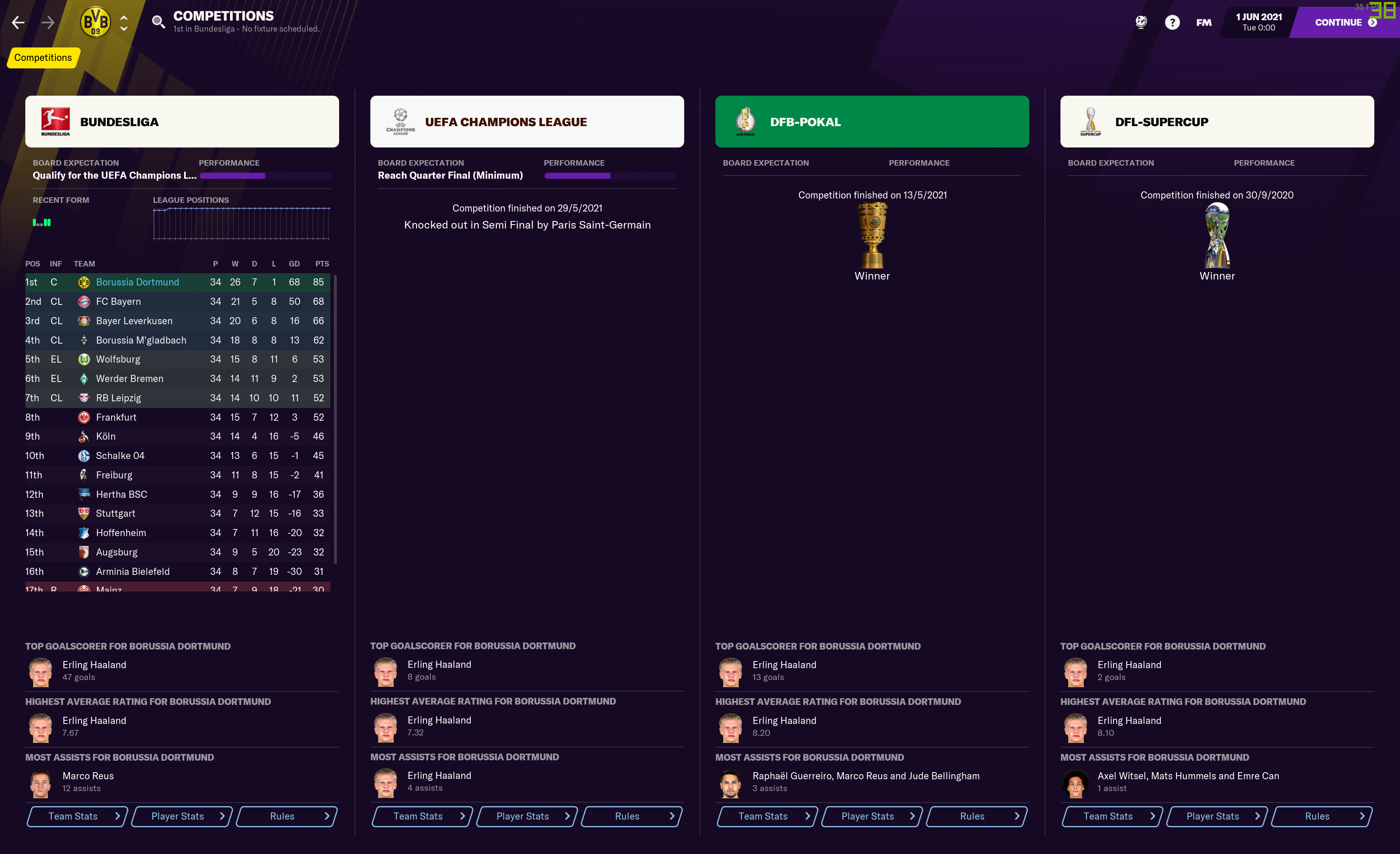 08 Dortmund Competitions - Domestic Treble.PNG