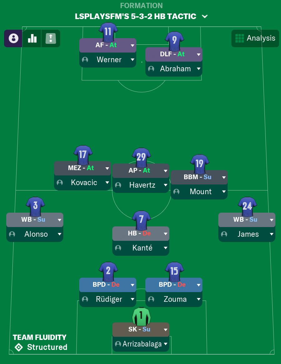 #1 5-3-2 HB Tactic.PNG