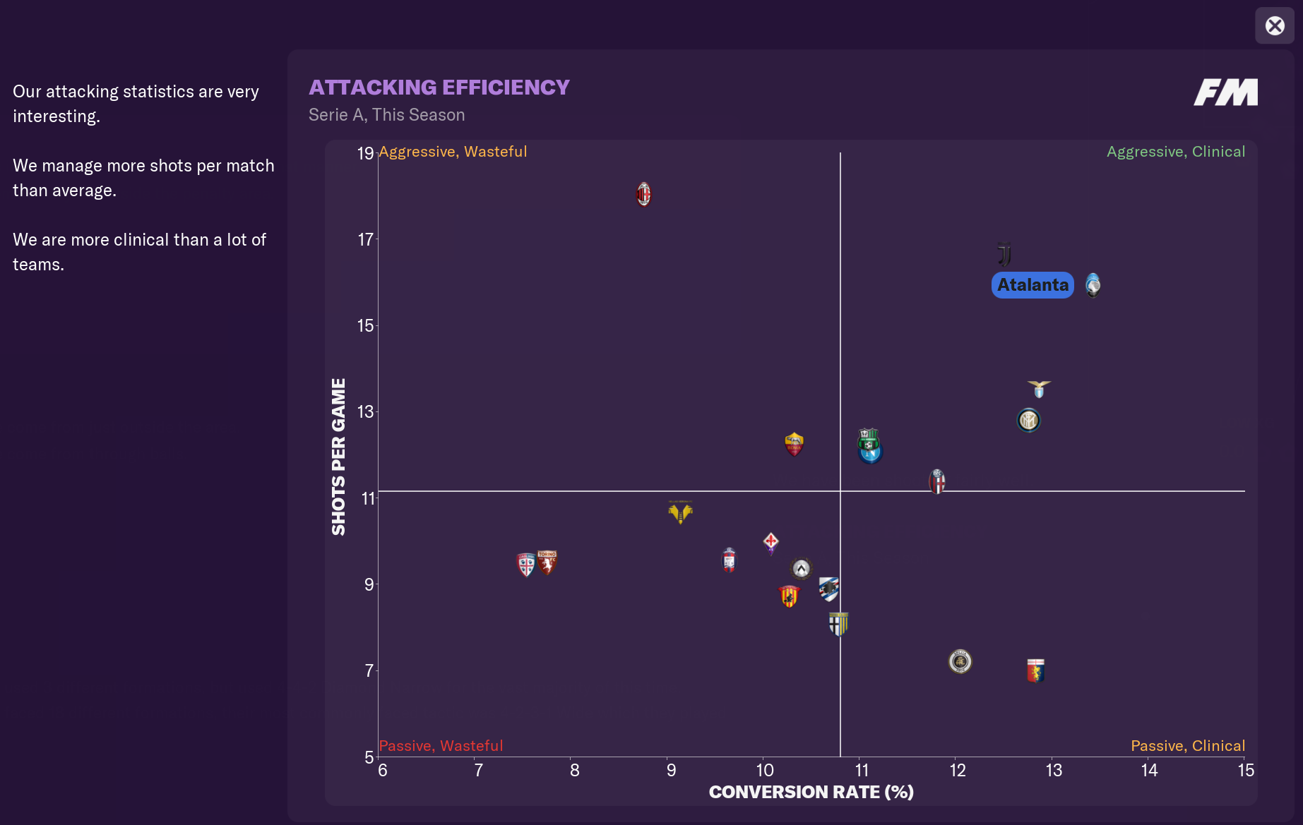 #14 Atalanta Attacking Efficiency.PNG