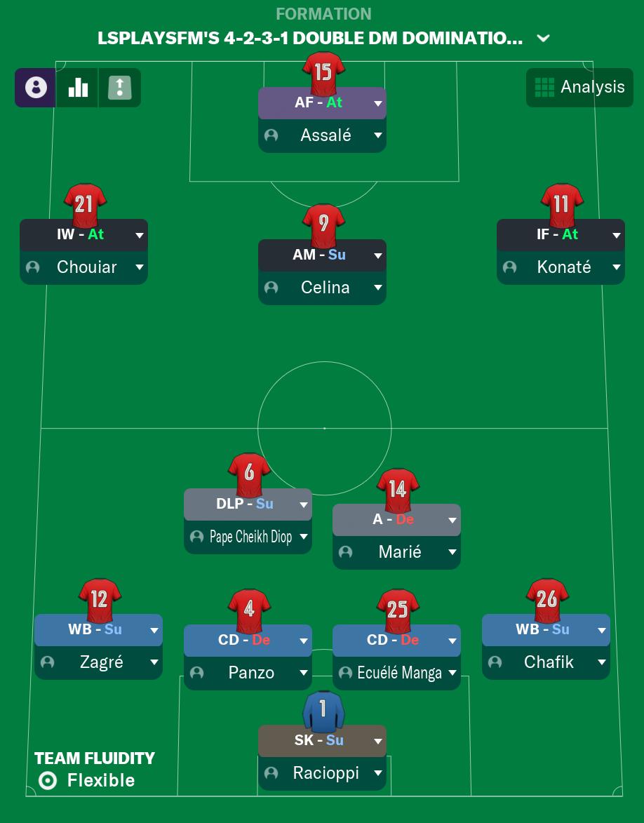 #14 Dijon Lineup.PNG