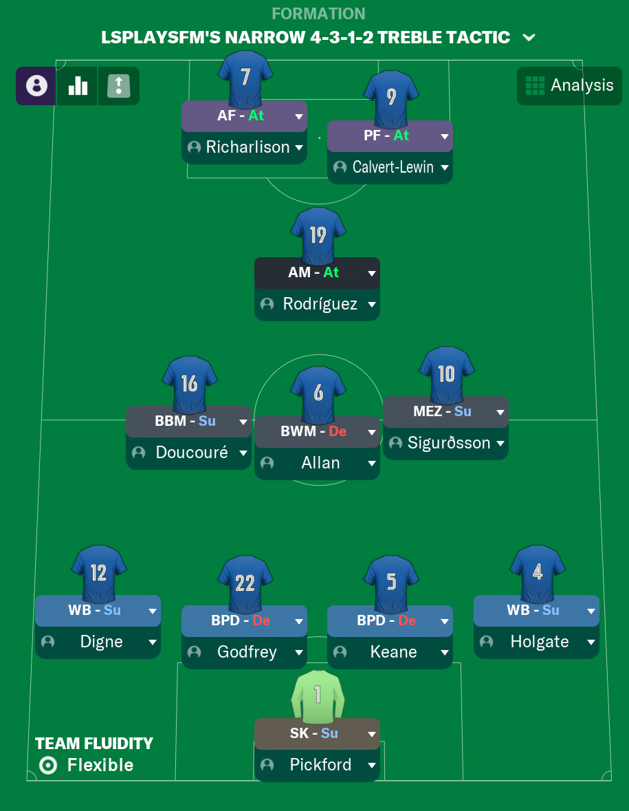 14 Everton Tactic.PNG