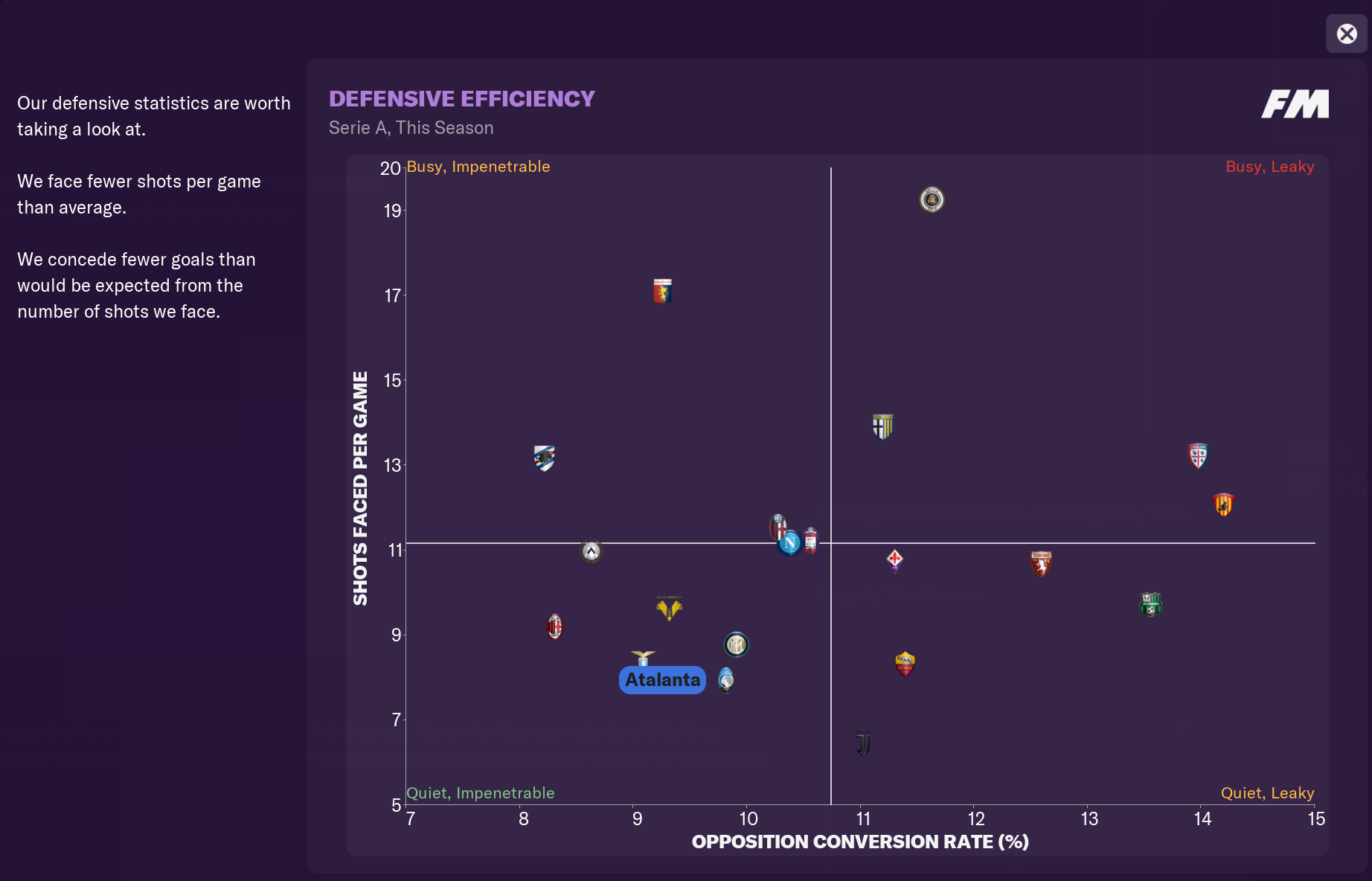 #15 Atalanta Defensive Efficiency.PNG