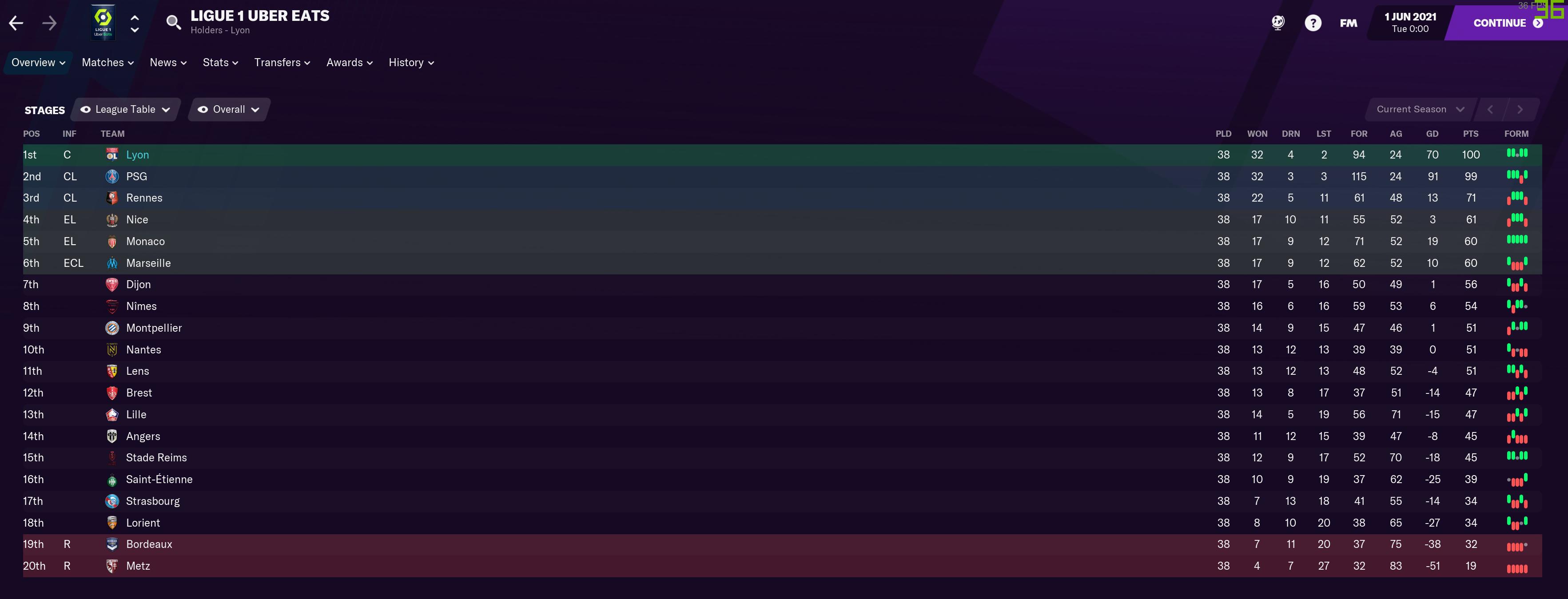 #15 Lyon Ligue 1 Champions.PNG