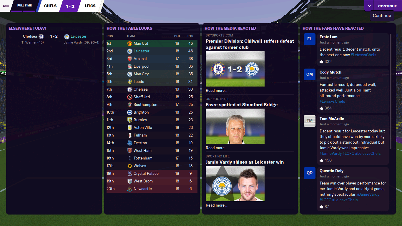 16-1-2021 vs Chelsea.png
