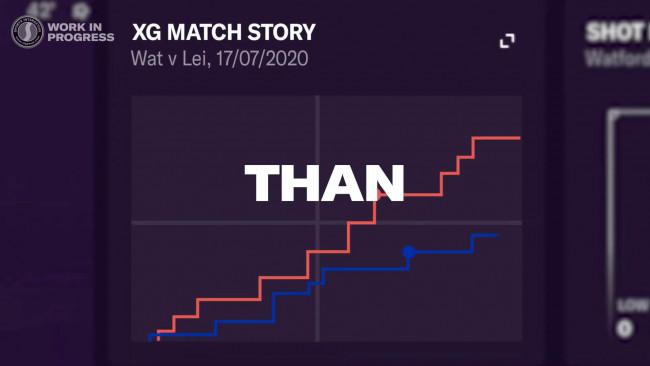 XG Graph