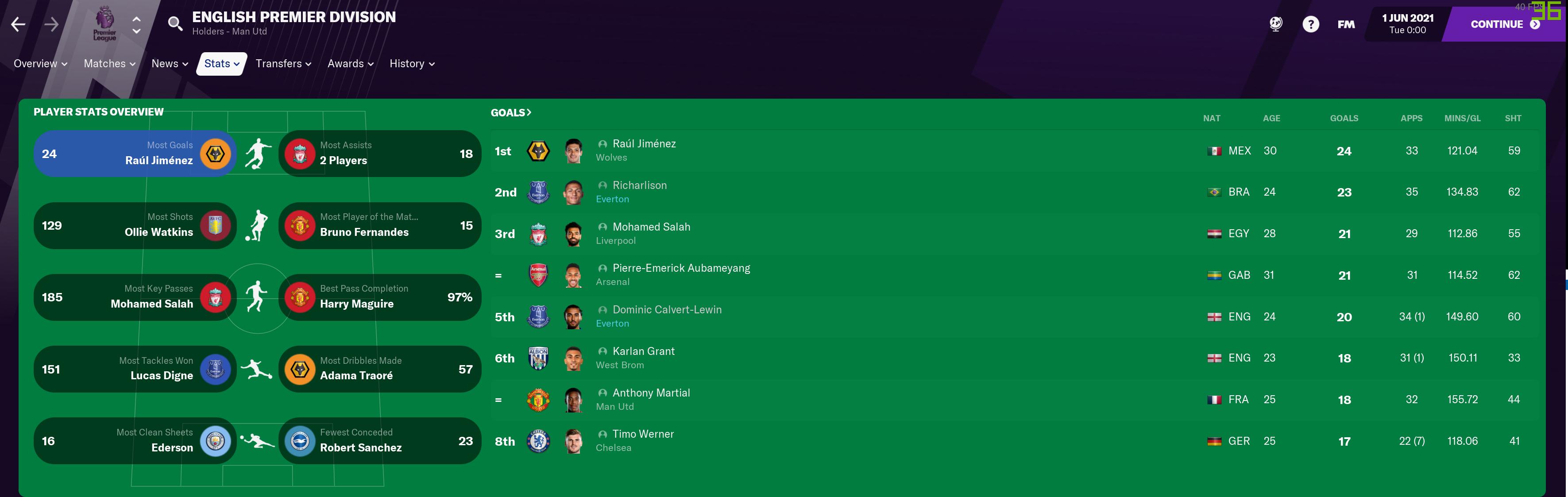 17 Everton Strikers Both In Top 5.PNG