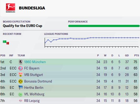 1860_league_table.png