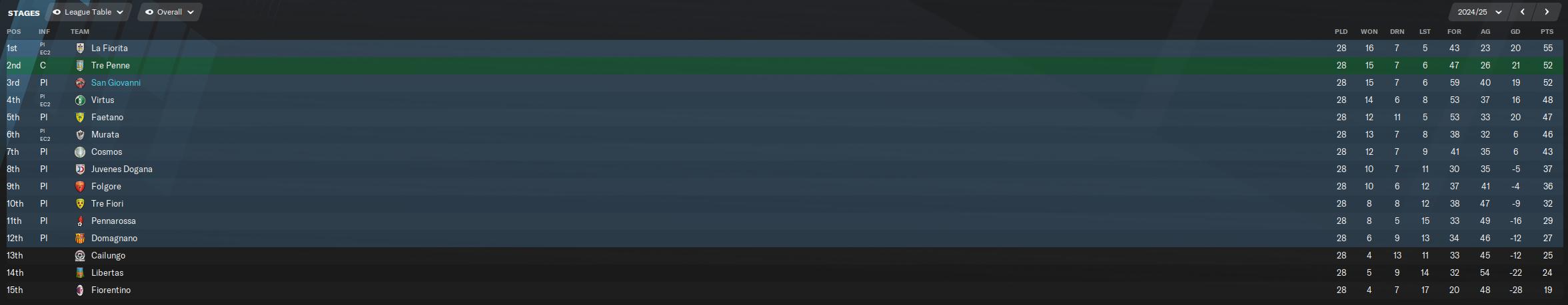 24-25 league table.PNG