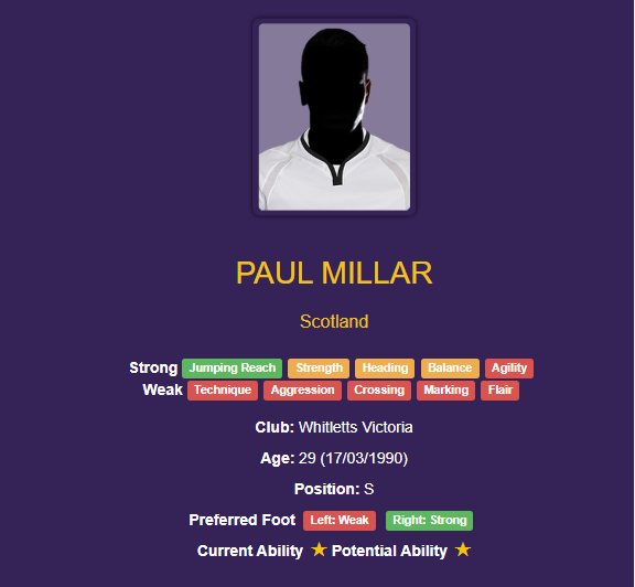 Paul Millar