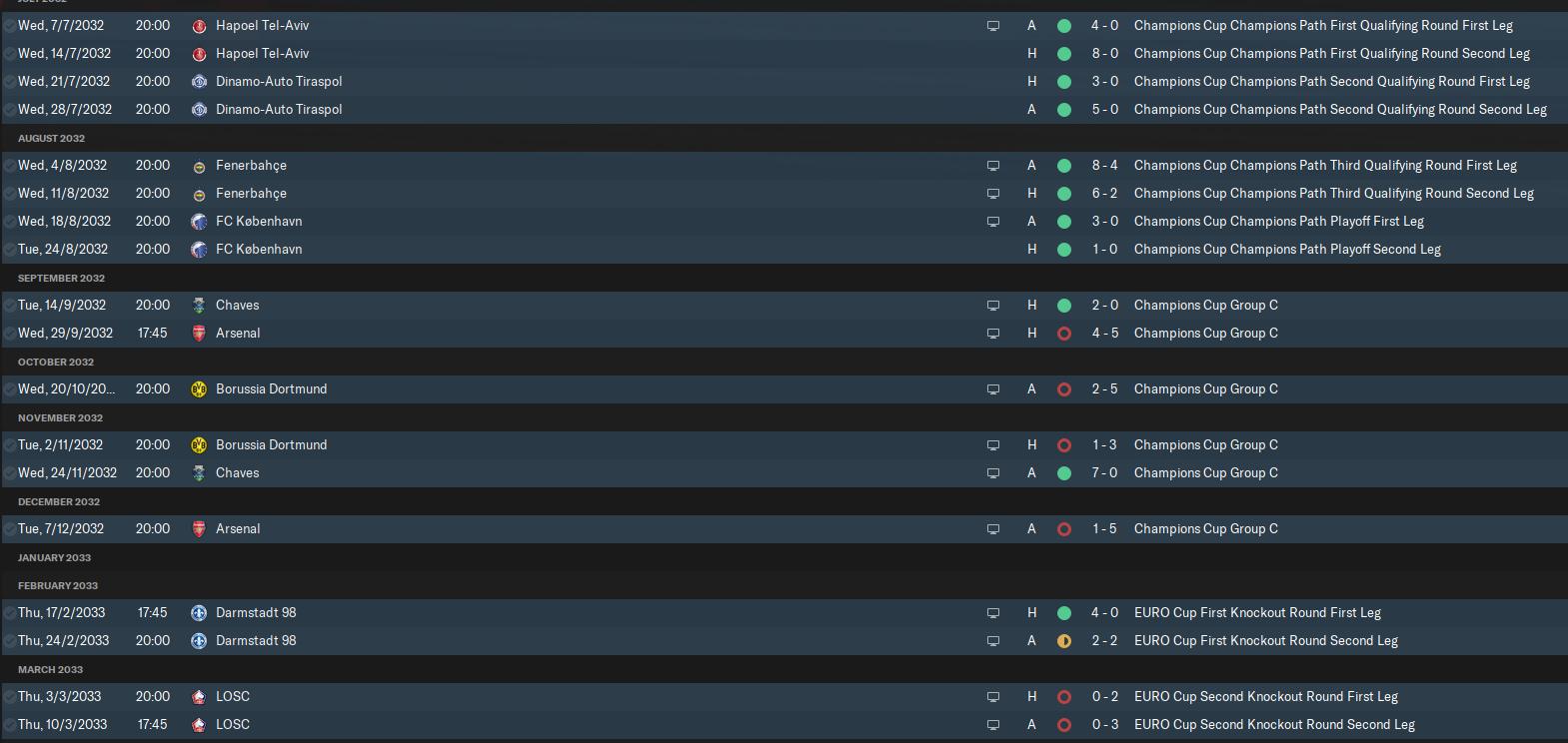 32-33 Euro Fixtures.PNG