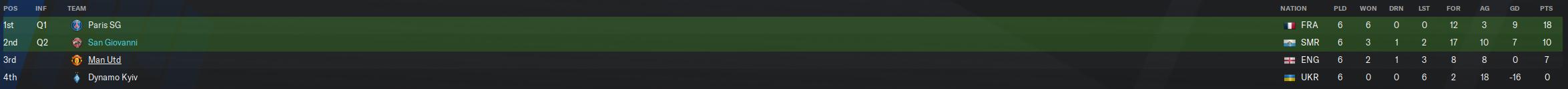34-35 Euro League.PNG
