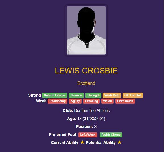 Lewis Crosbie