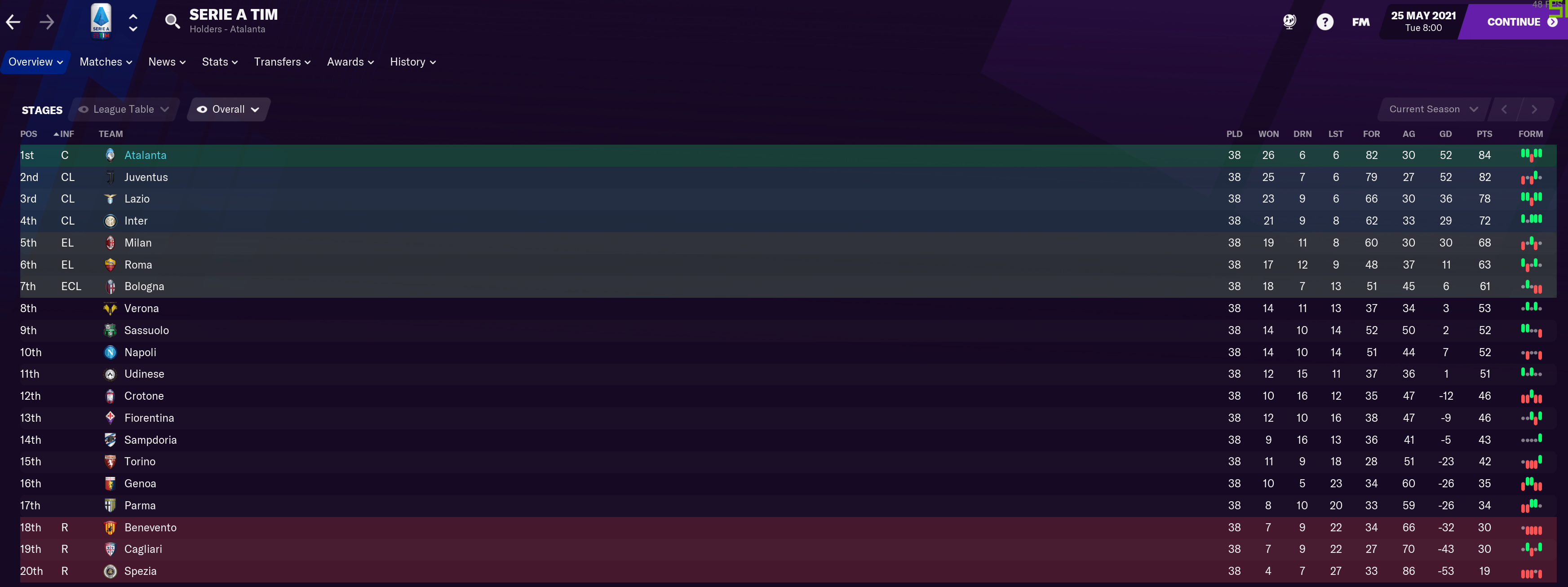 #7 First Full Complete Seriea A Season.PNG