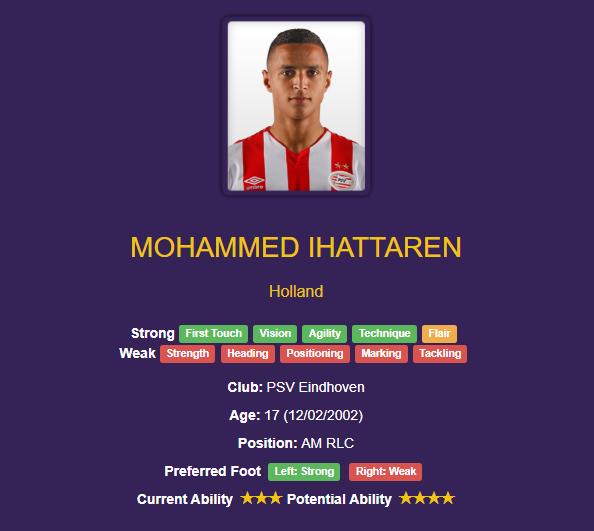 Mohammed Ihattaren Wonderkid