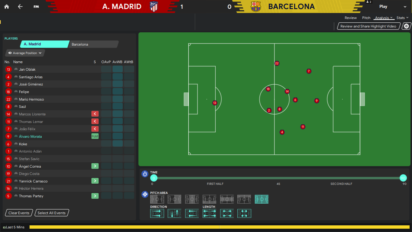 A. Madrid v Barcelona_ Players.png