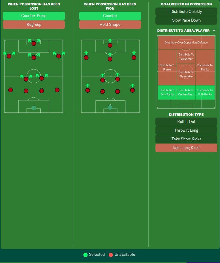 AC Milan tactic 3.JPG