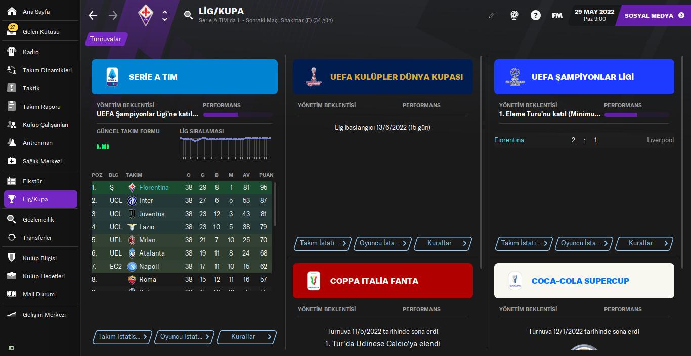 ACF Fiorentina_ Turnuvalar.png