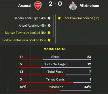 arsenal 2-0 loss.png