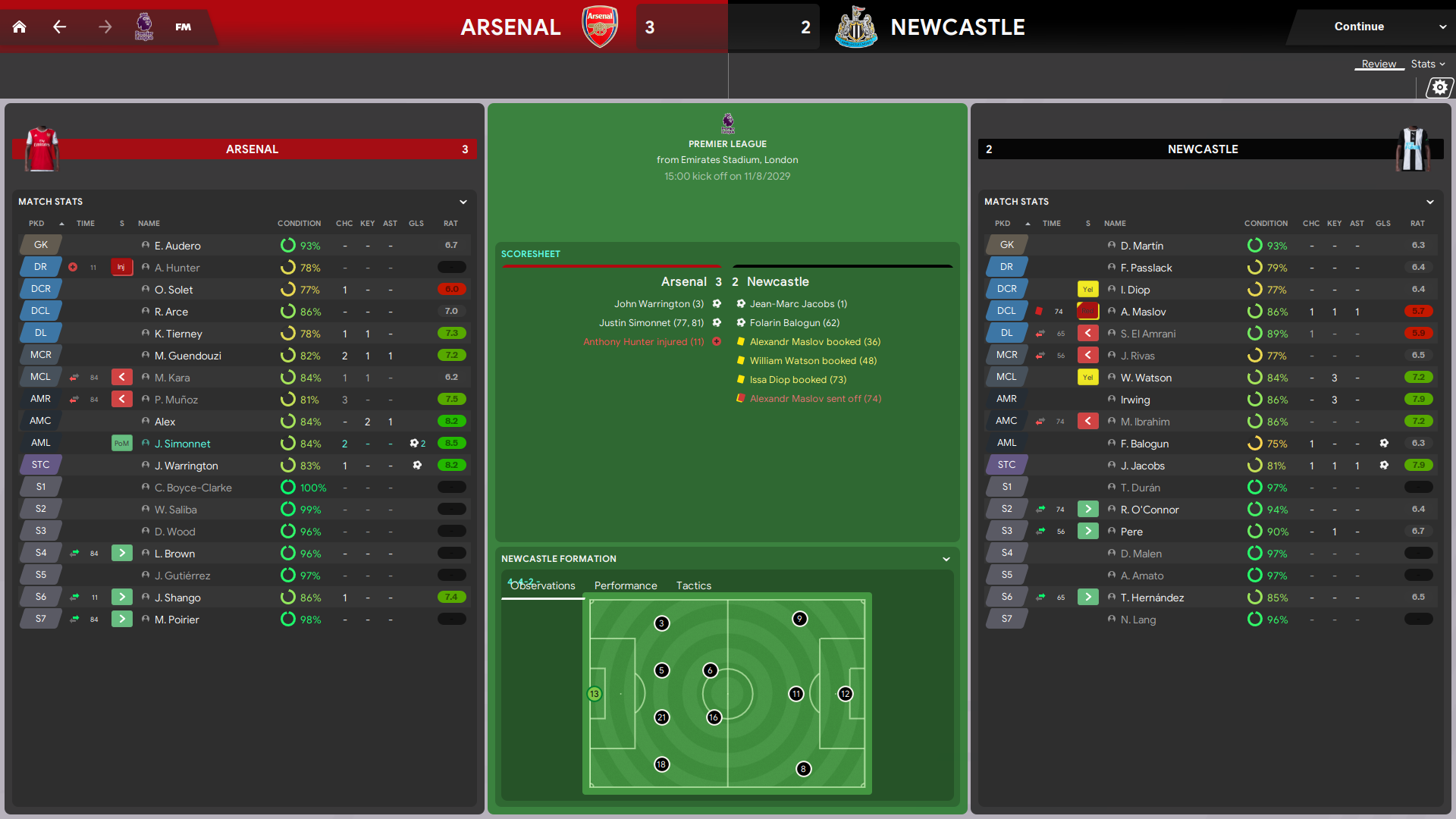 Arsenal v Newcastle_ Review.png