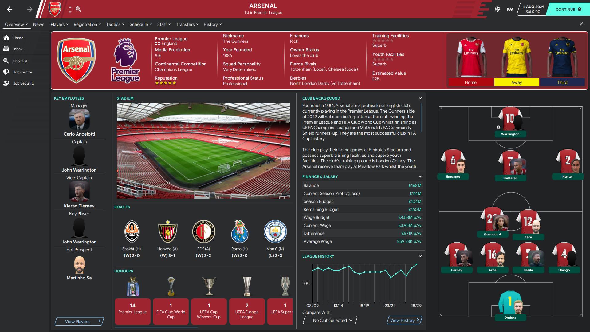 Arsenal_ Profile.png