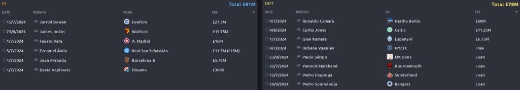Aston_Villa_Transfers.jpg