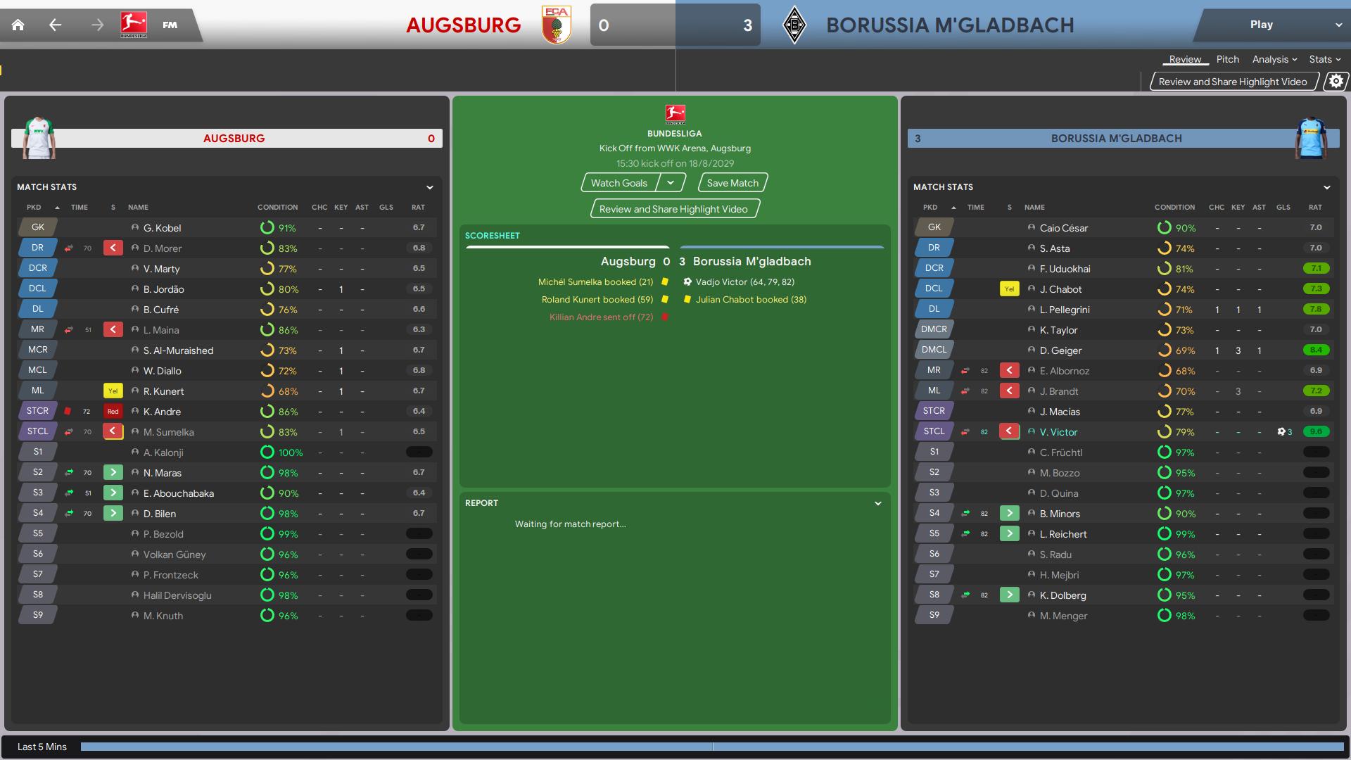 Augsburg v Borussia M'gladbach_ Review.png
