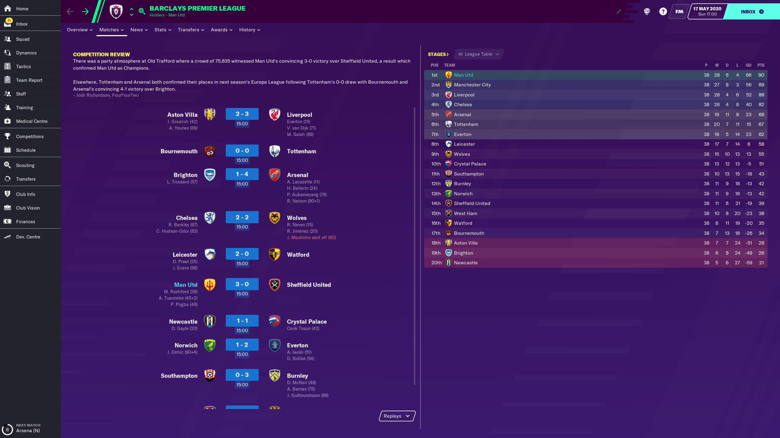 Barclays Premier League_ Competition Review.png