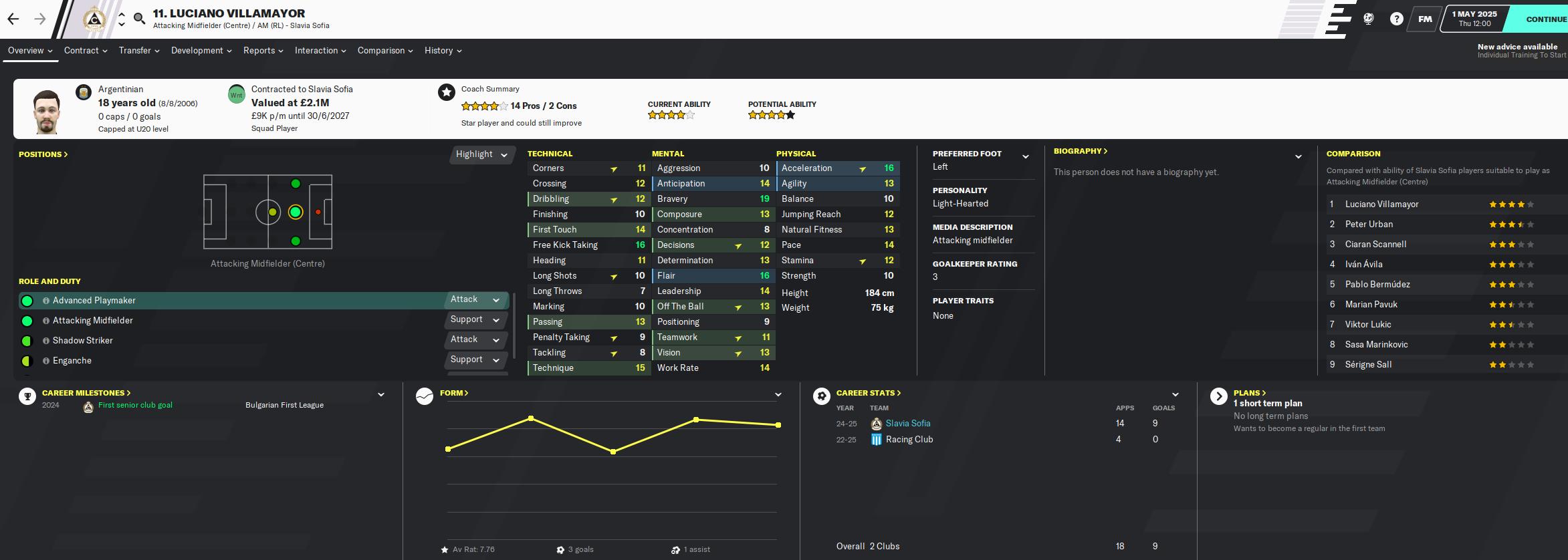 Best player Villamayor.png