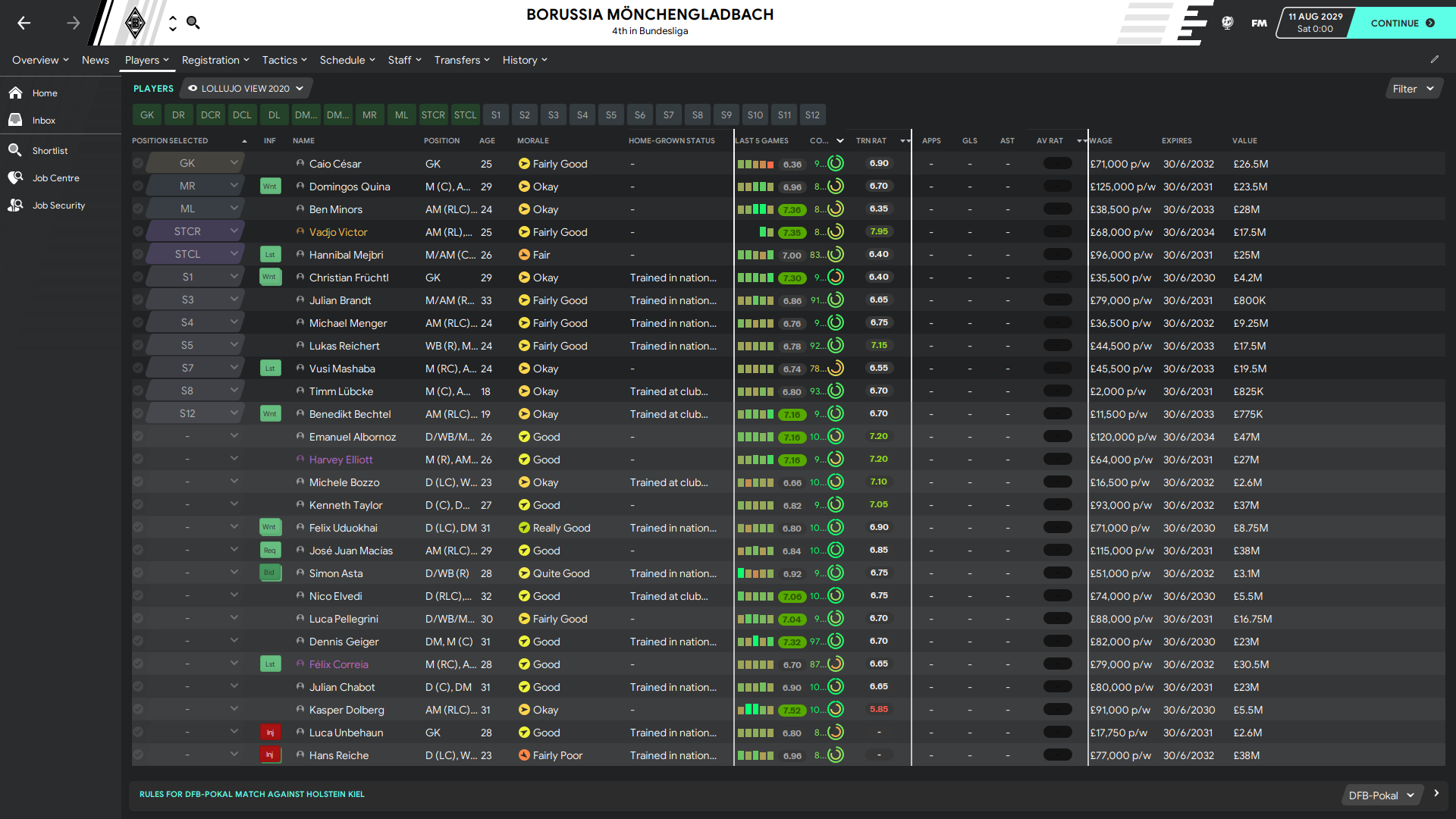 Borussia Mönchengladbach_ Senior Squad.png