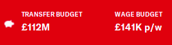 budgets 32.png