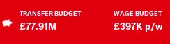 budgets jun31.png