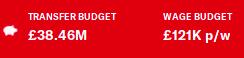 budgets may28.png