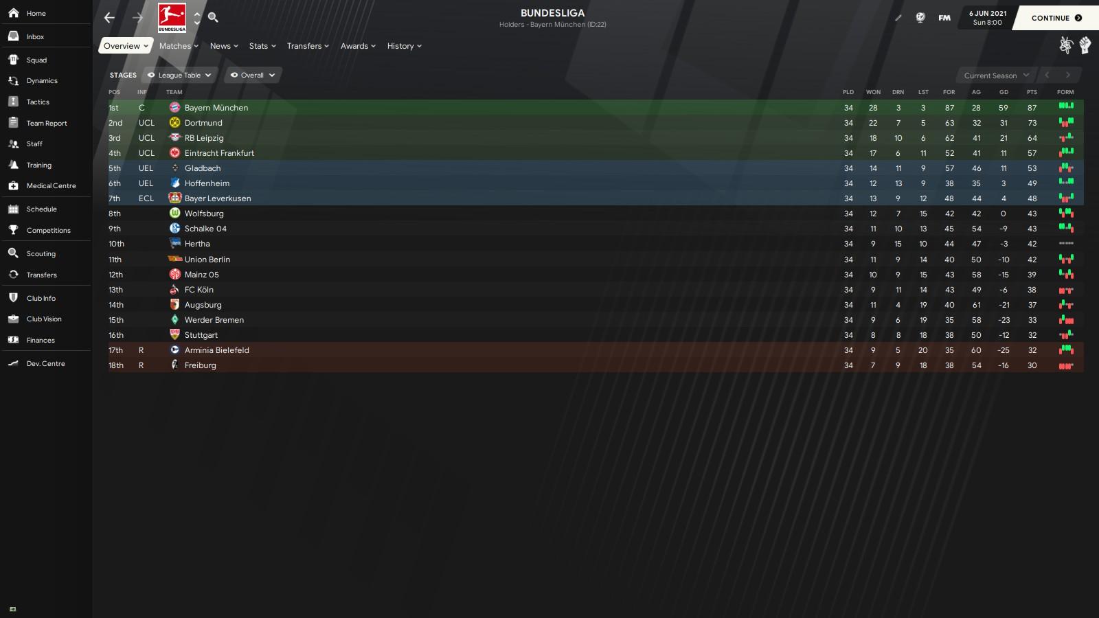 Bundesliga 20-21.jpg