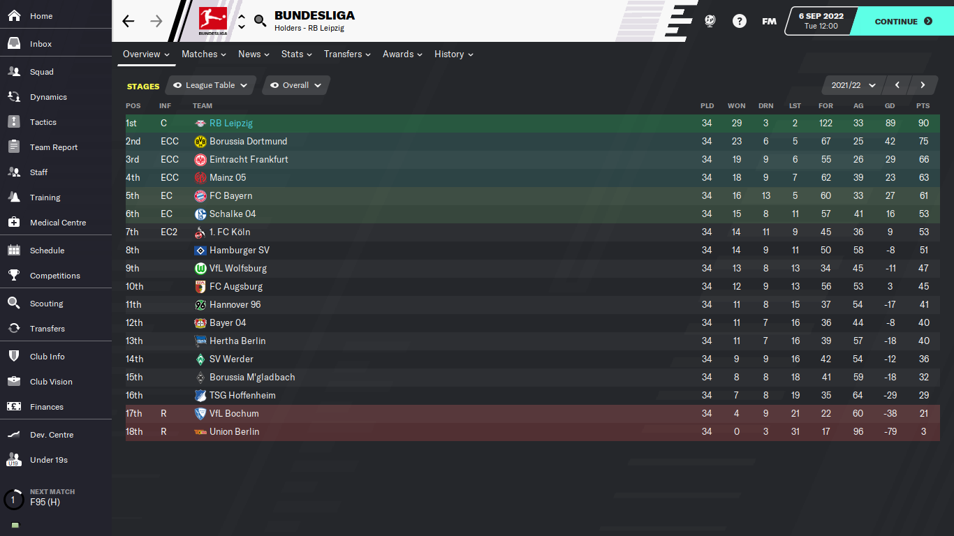 Bundesliga_ Stages.png