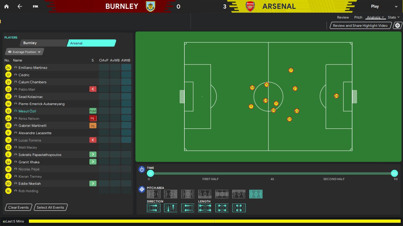 Burnley v Arsenal_ Players-2.png
