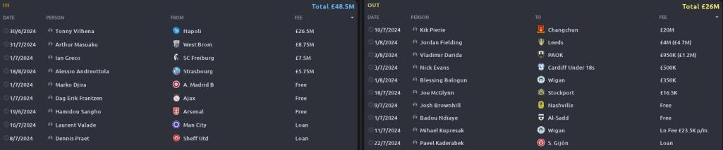 Burnley_Transfers.jpg