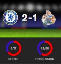 chelsea 2-1loss.png