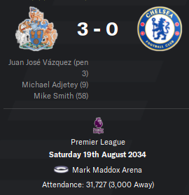 chelsea 3-0.png