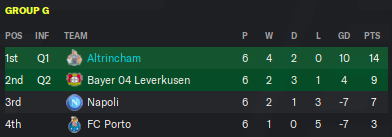 cl final group 31.png