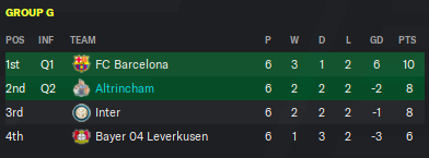 cl group 6 games 32.png