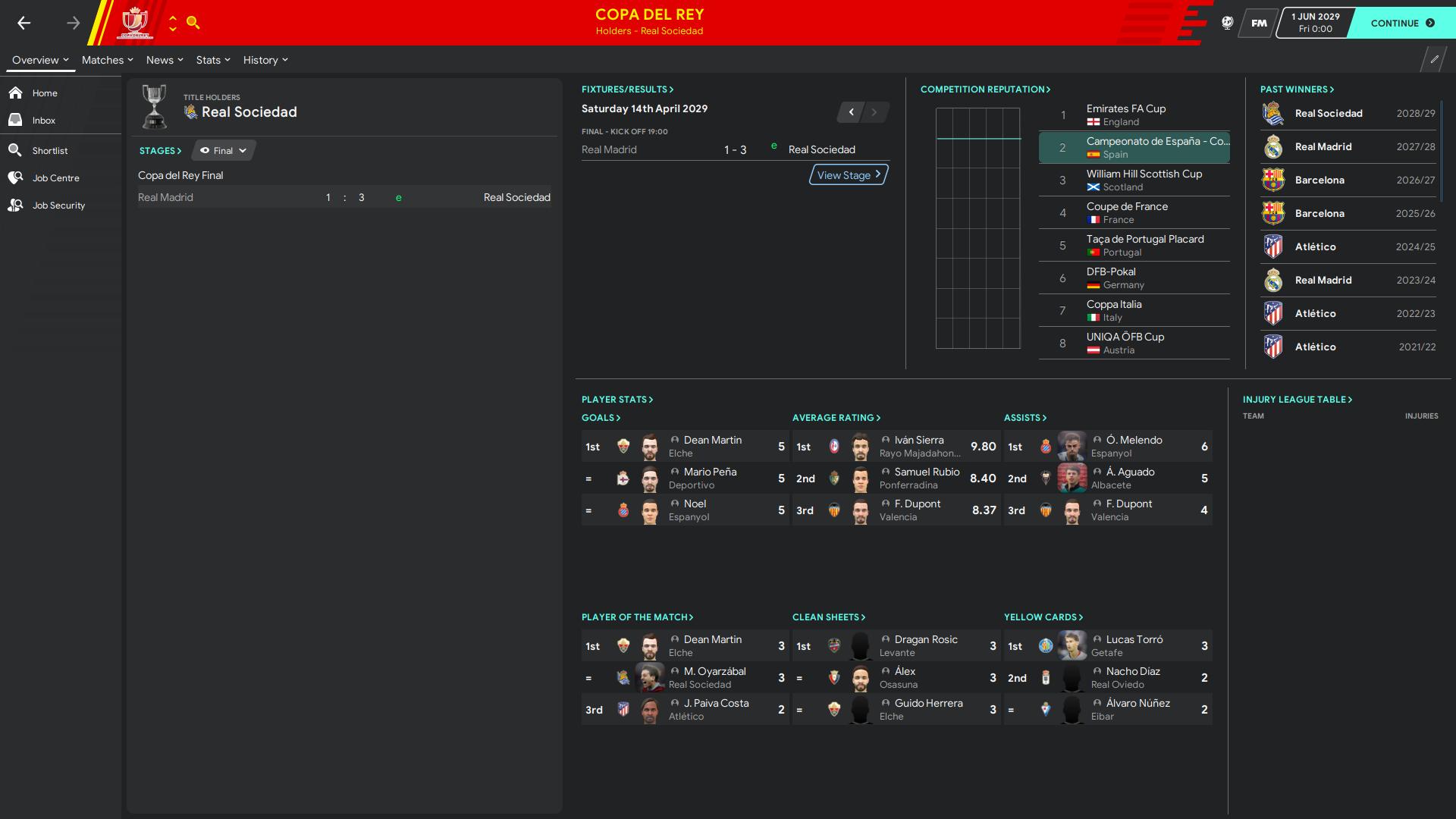 Copa del Rey_ Profile.png