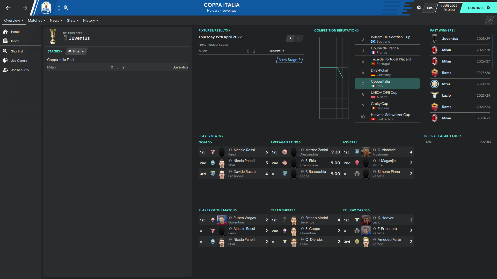 Coppa Italia_ Profile.png