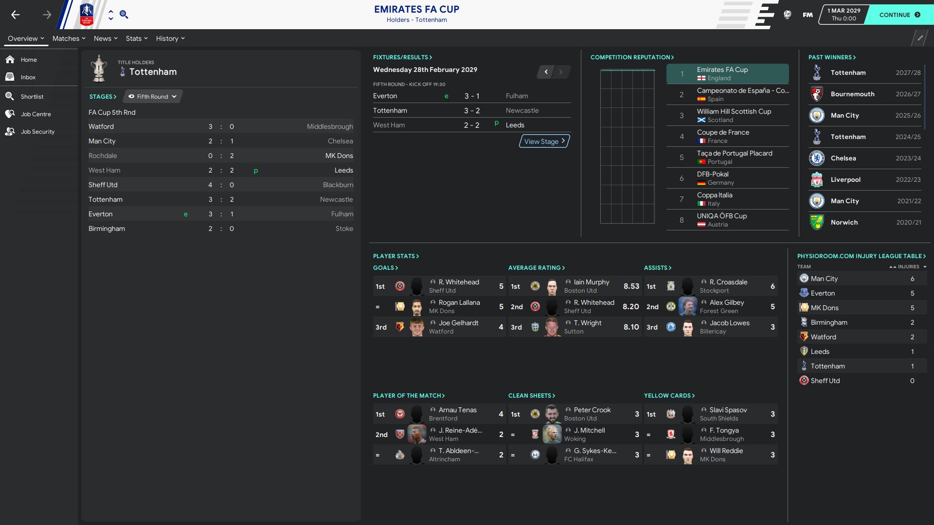 Emirates FA Cup_ Profile.png