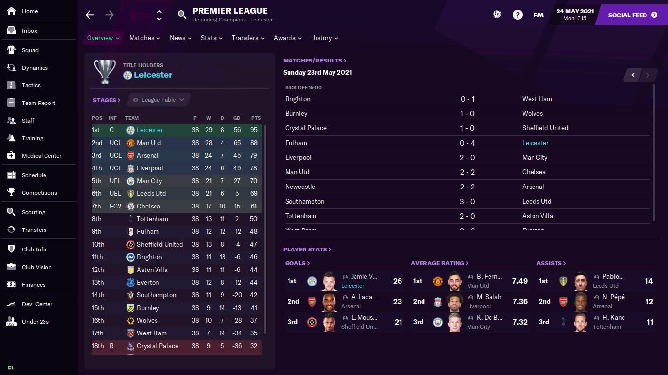 English Premier League 24-5-2021 Overview.png