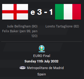 euro 32 final.png
