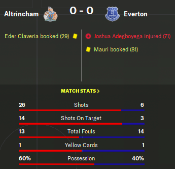 everton 0-0.png